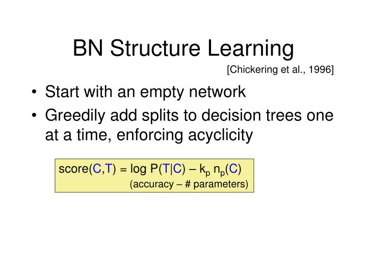 BN Structure Learning