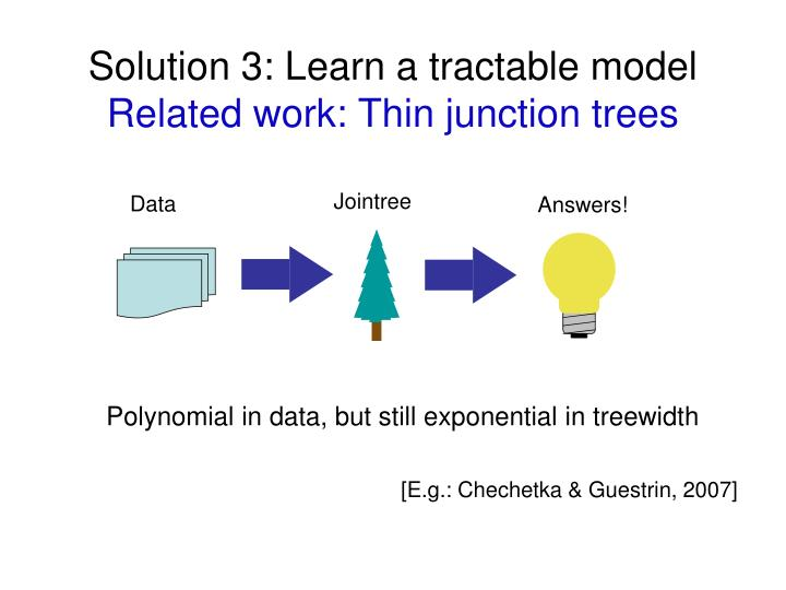 Solution 3: Learn a tractable model