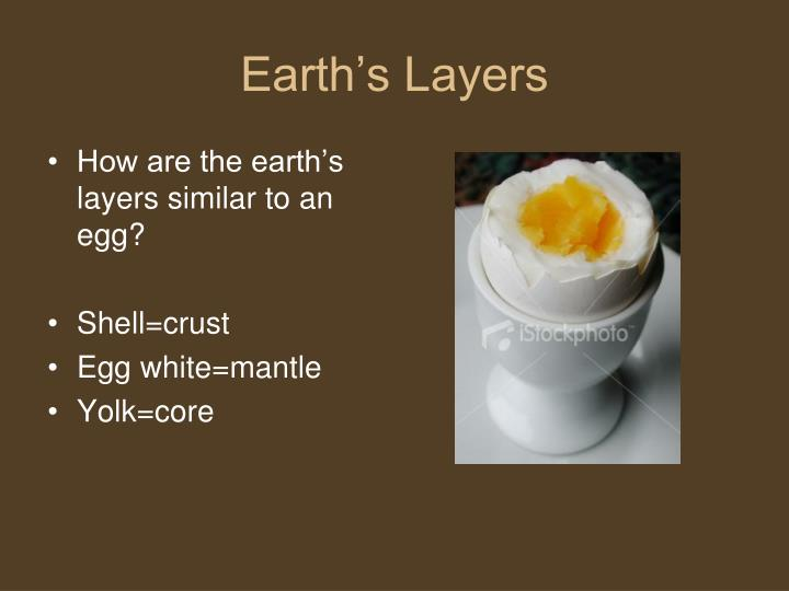 How are the earth's layers similar to an egg?