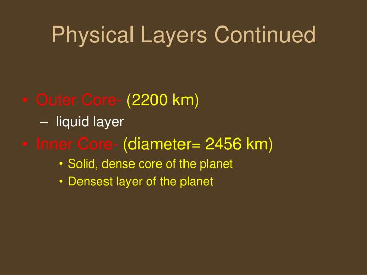Physical Layers Continued