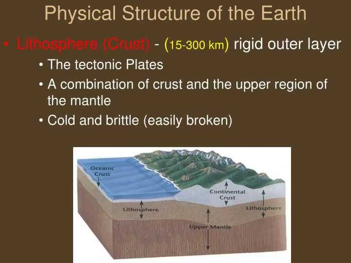 Physical Structure of the Earth