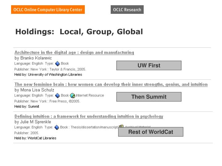 Holdings:  Local, Group, Global