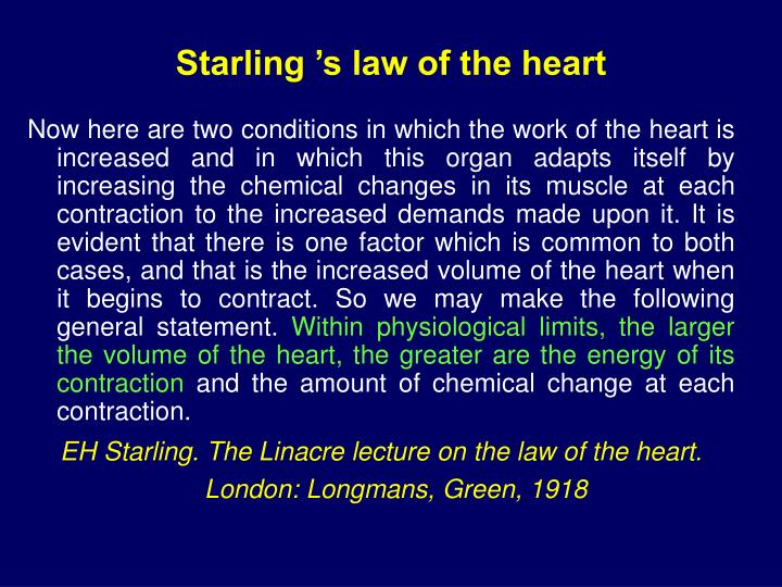 Starling 's law of the heart