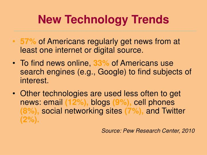 New Technology Trends
