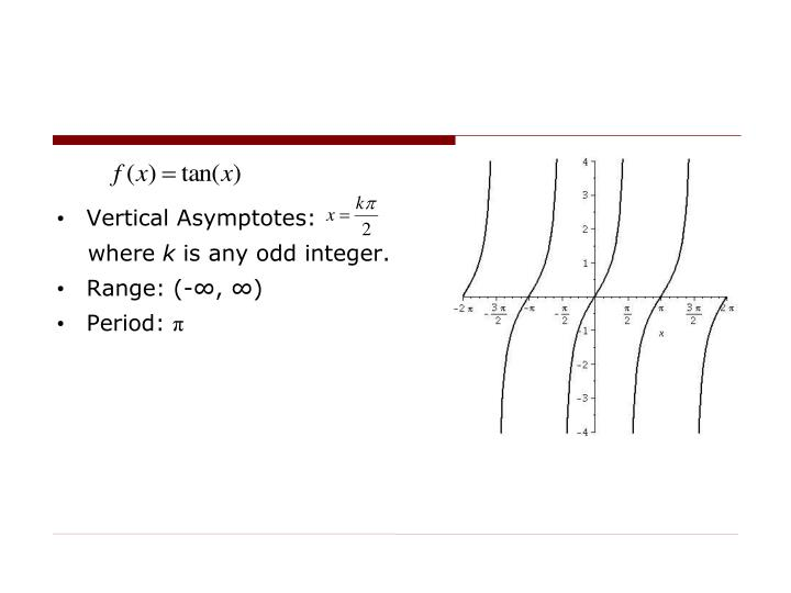 Vertical Asymptotes: