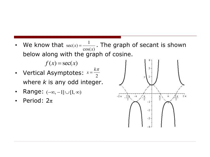 We know that                . The graph of secant is shown