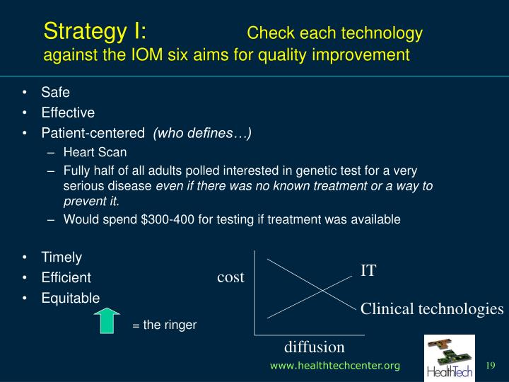 Strategy I: