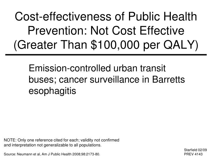 Cost-effectiveness of Public Health Prevention: Not Cost Effective (Greater Than $100,000 per QALY)