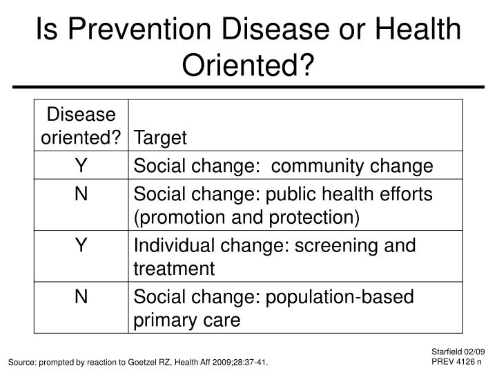 Is Prevention Disease or Health Oriented?
