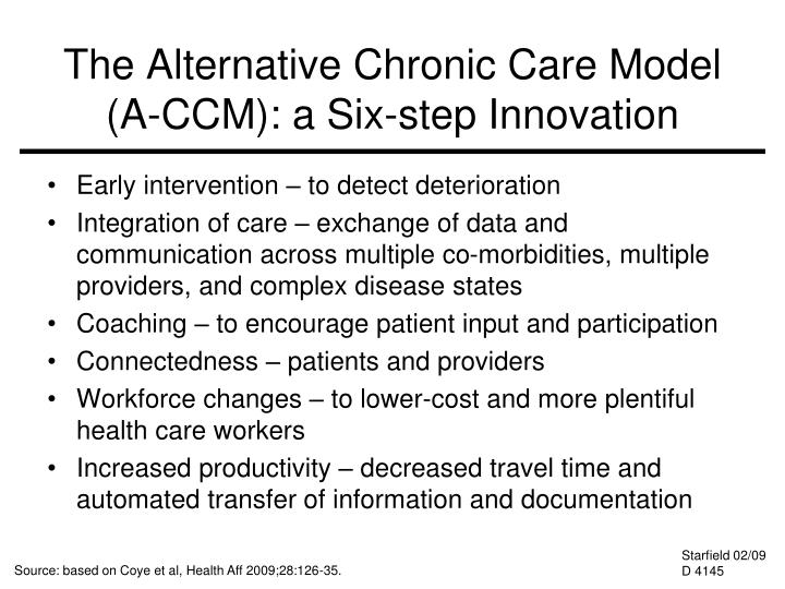 The Alternative Chronic Care Model (A-CCM): a Six-step Innovation