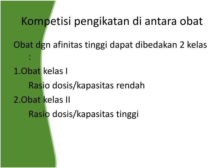 Kompetisi pengikatan di antara obat