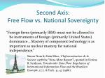 second axis free flow vs national sovereignty