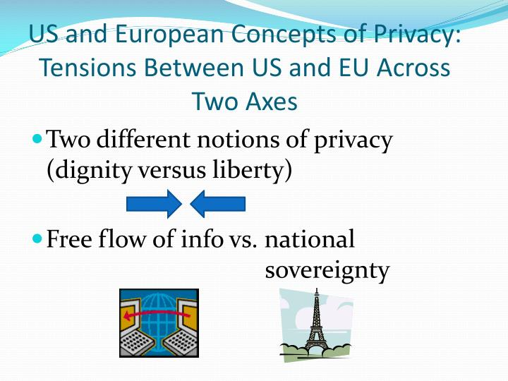 US and European Concepts of Privacy: