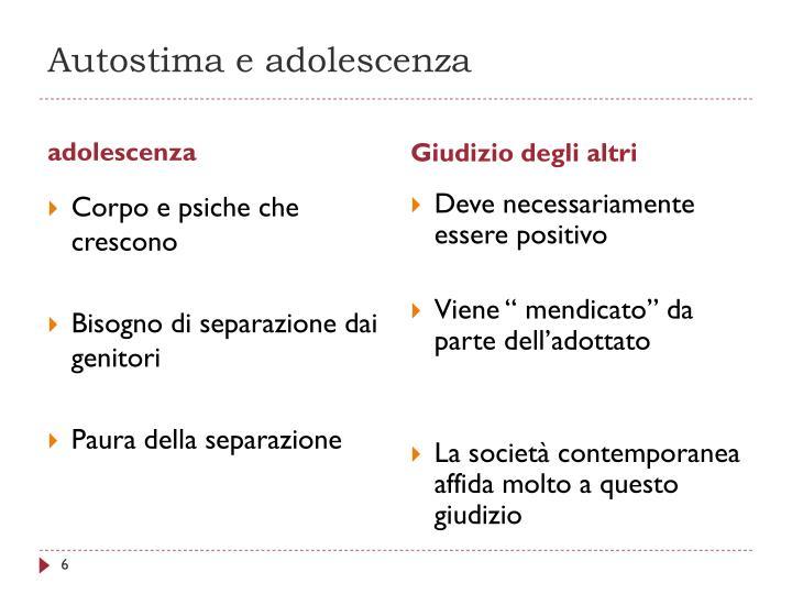Autostima e adolescenza
