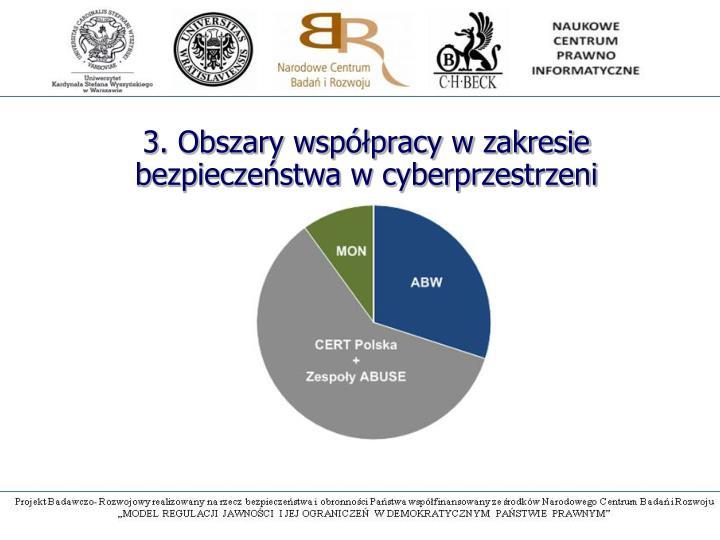3. Obszary współpracy w zakresie bezpieczeństwa w cyberprzestrzeni