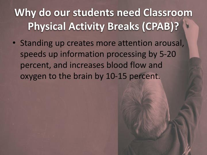 Why do our students need Classroom Physical Activity Breaks (CPAB)?