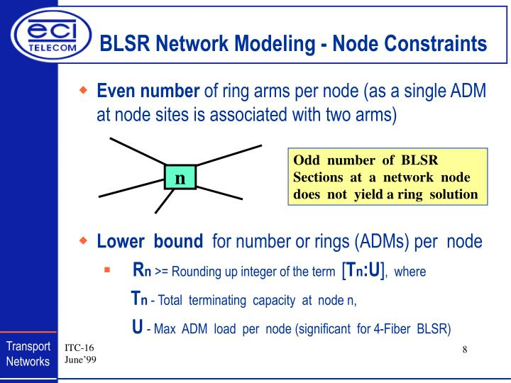 BLSR Network Modeling - Node Constraints
