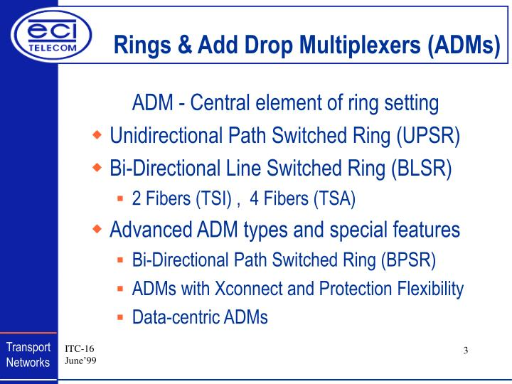 Rings & Add Drop Multiplexers (ADMs)