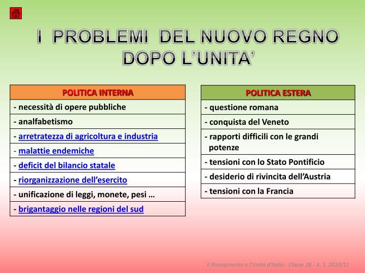 I  PROBLEMI  DEL NUOVO REGNO       DOPO L'UNITA'