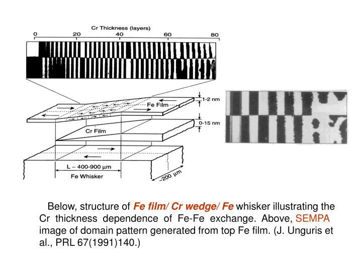 Below, structure of