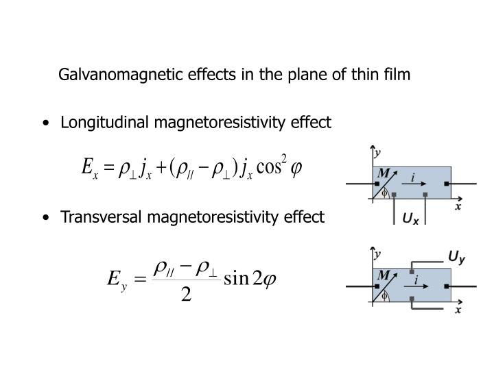 Galvanomagnetic effects in the plane of thin film