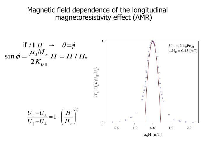 Magnetic field dependence of the longitudinal magnetoresistivity effect (AMR)