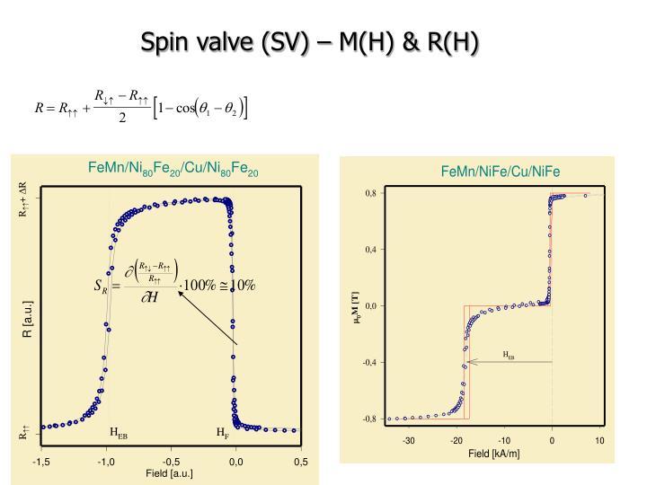 Spin valve (SV) – M(H) & R(H)