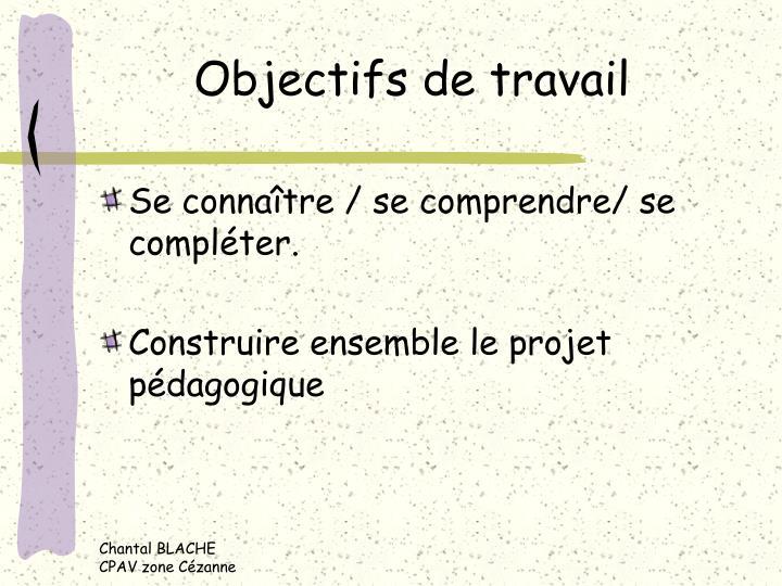 Objectifs de travail