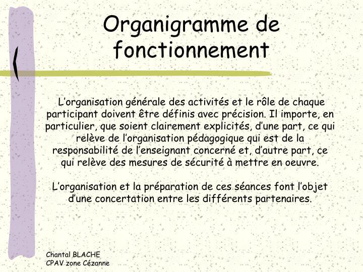 Organigramme de fonctionnement