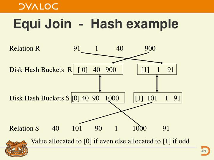 Equi Join  -  Hash example