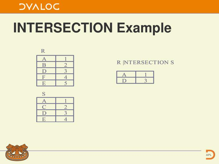 INTERSECTION Example