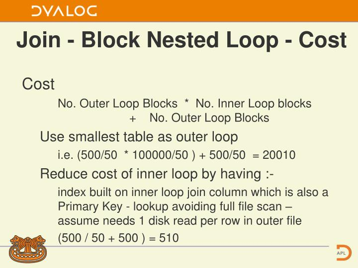 Join - Block Nested Loop - Cost