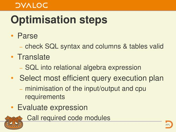 Optimisation steps