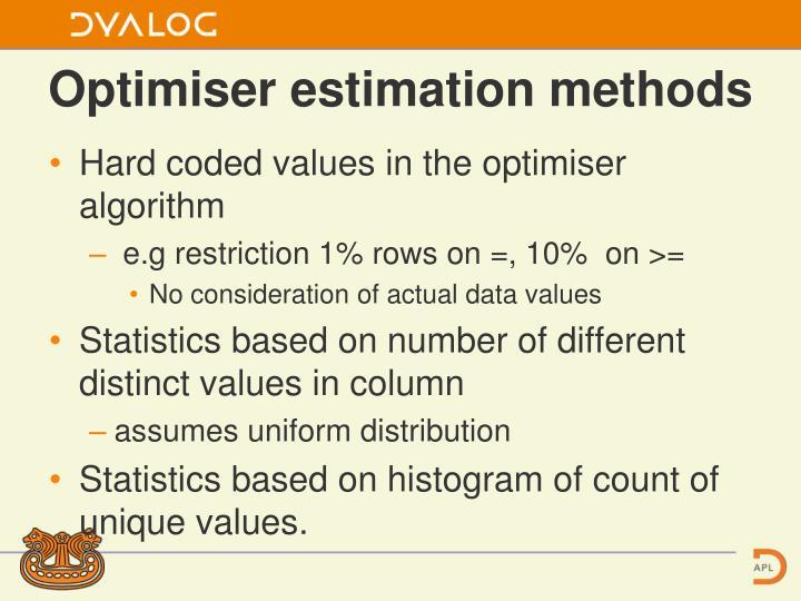 Optimiser estimation methods