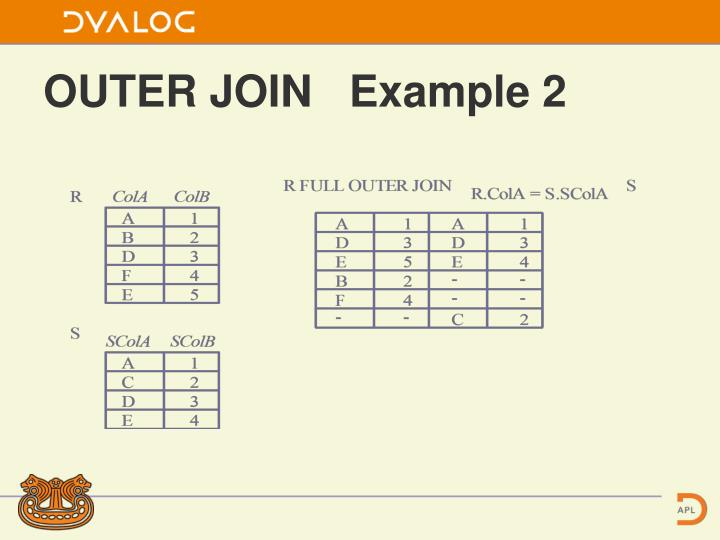 OUTER JOIN   Example 2