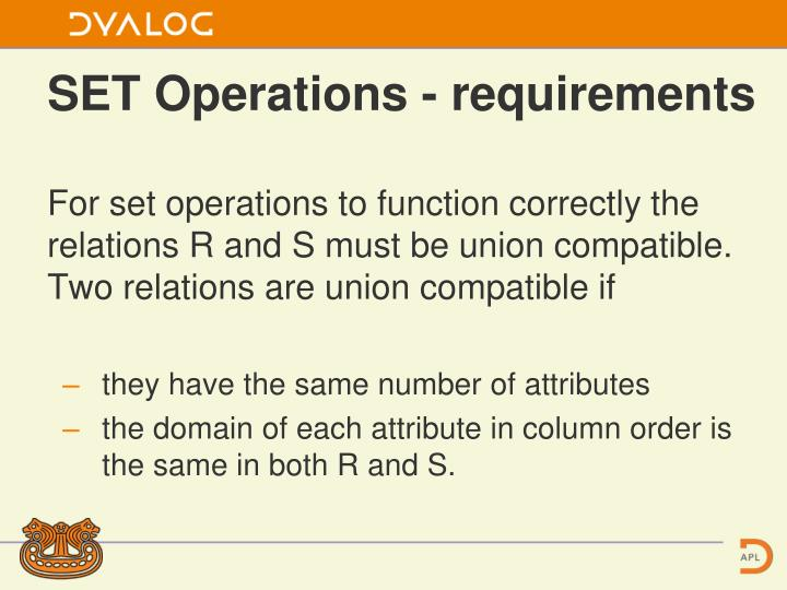 For set operations to function correctly the relations R and S must be union compatible. Two relations are union compatible if