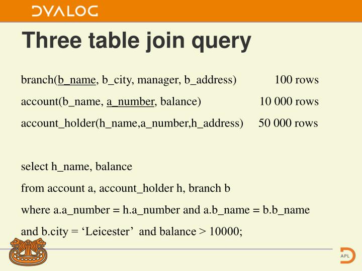 Three table join query