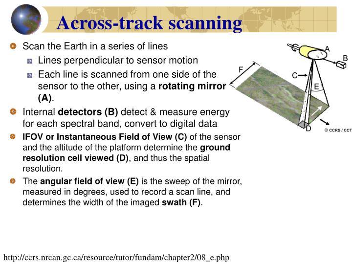 Across-track scanning