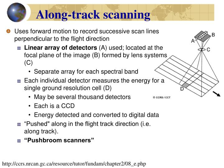 Along-track scanning
