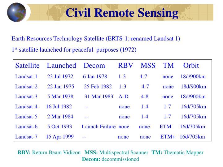 Civil Remote Sensing