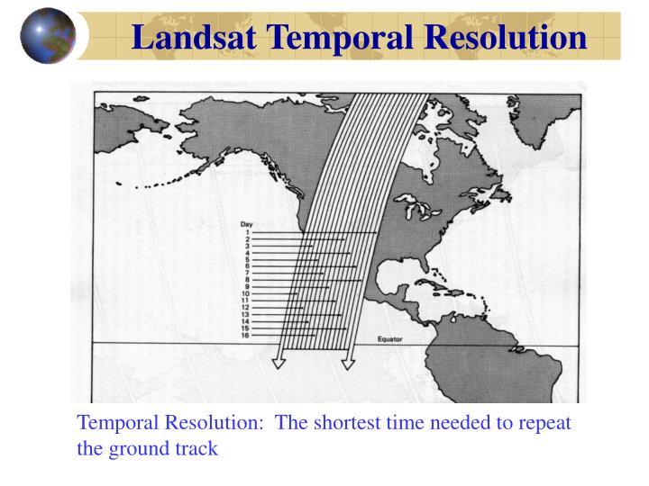 Landsat Temporal Resolution