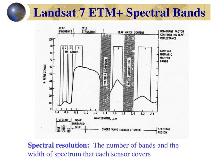 Landsat 7 ETM+ Spectral Bands