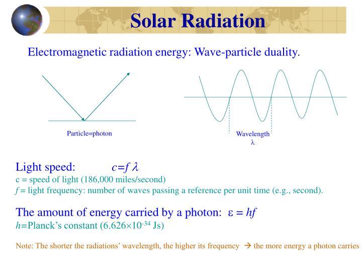 Particle=photon