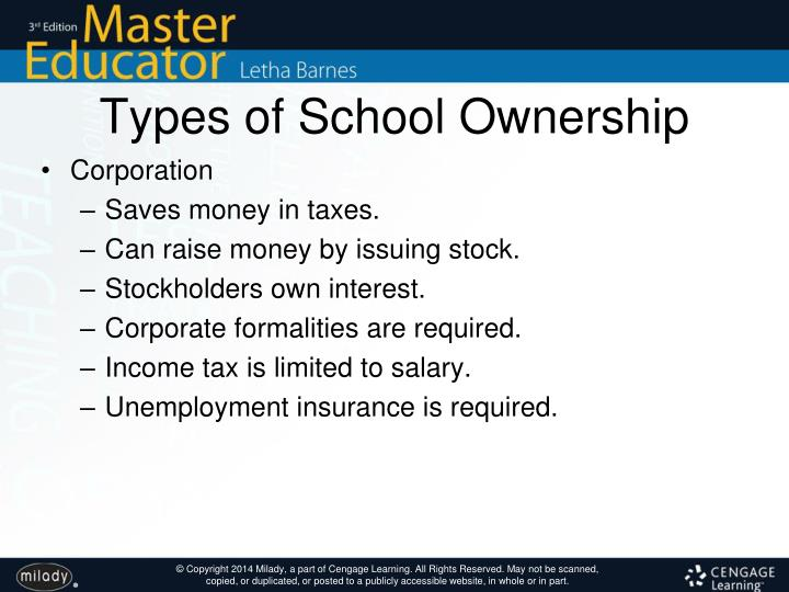 Types of School Ownership
