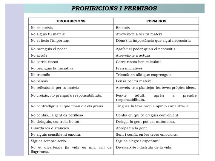 PROHIBICIONS I PERMISOS