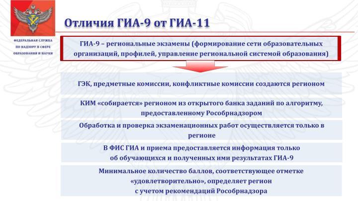 Отличия ГИА-9 от ГИА-11