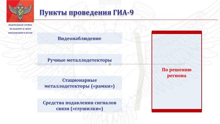 Пункты проведения ГИА-9