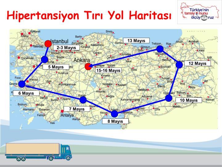 Hipertansiyon Tırı Yol Haritası