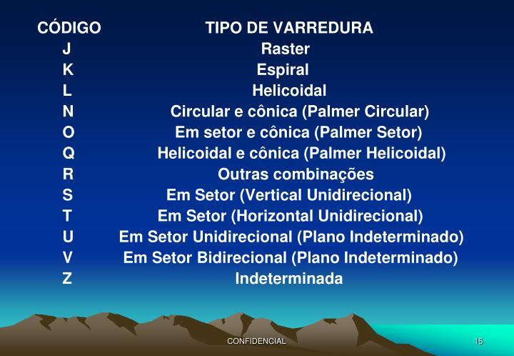 CÓDIGO           TIPO DE VARREDURA