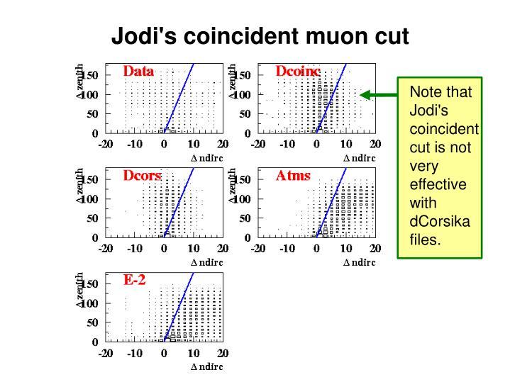 Jodi's coincident muon cut